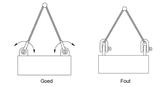 harpsluiting, voorbeeld